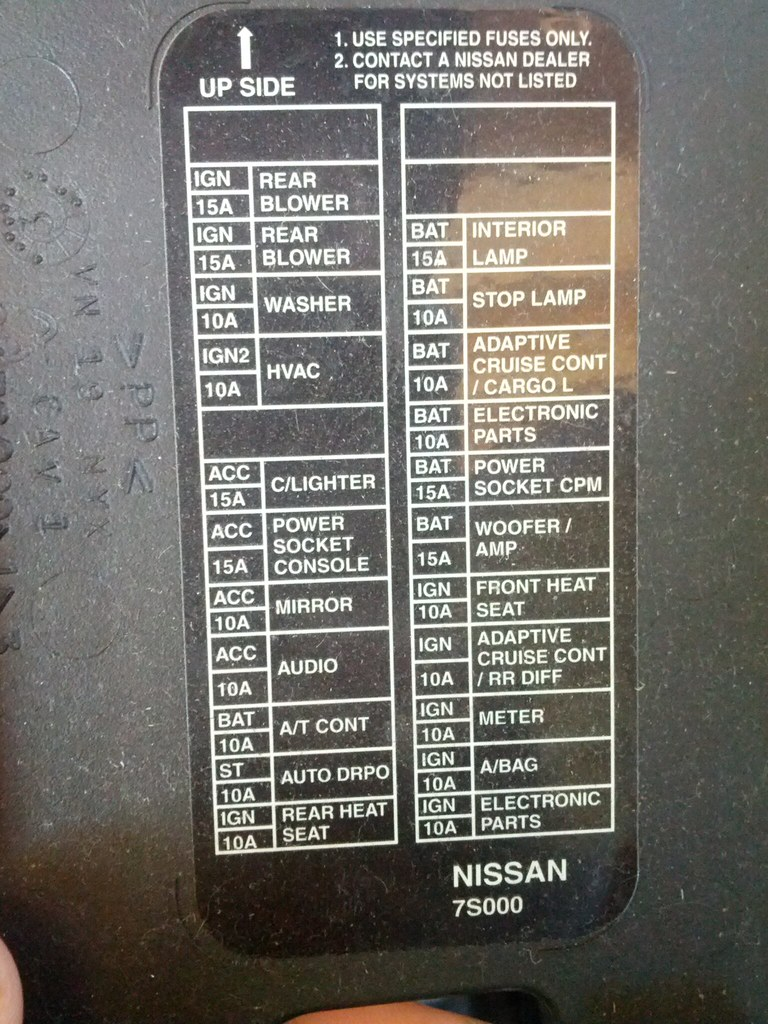 Nissan Fuse Box Diagram : Nissan armada fuse box get free image about wiring diagram