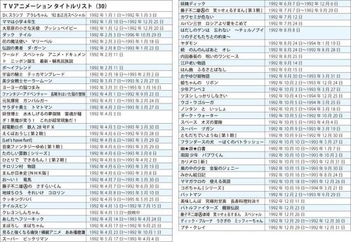 130205(1) -《日本電視動畫史50週年》專欄第30回(1992年):當富奸《幽遊白書》邂逅直子姬《美少女戰士》! (2/2)