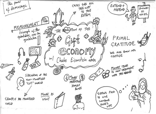 a mindmap of gift economy features