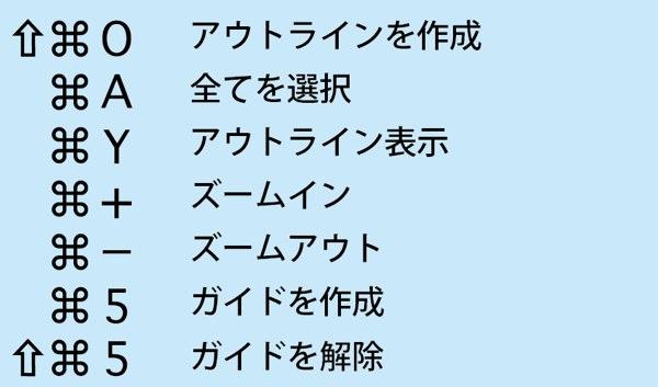 イラストレーター・ショートカットキー5