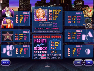 free Marilyn Monroe slot mini symbol