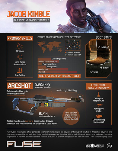 jacob fuse infographic