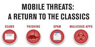 Les types de menaces informatiques
