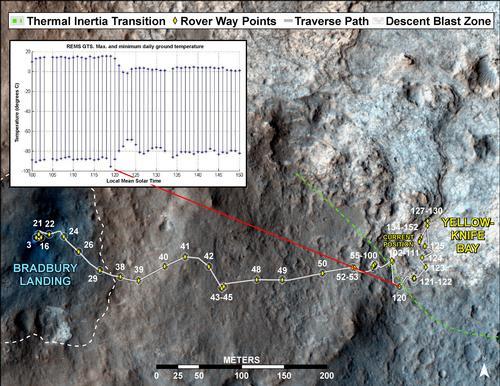 CURIOSITY - mappa e andamento termico del suolo