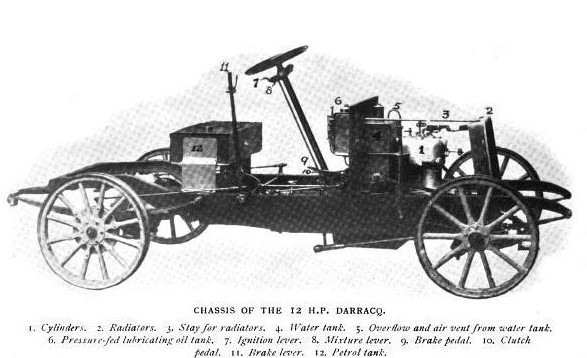chassis of darracq
