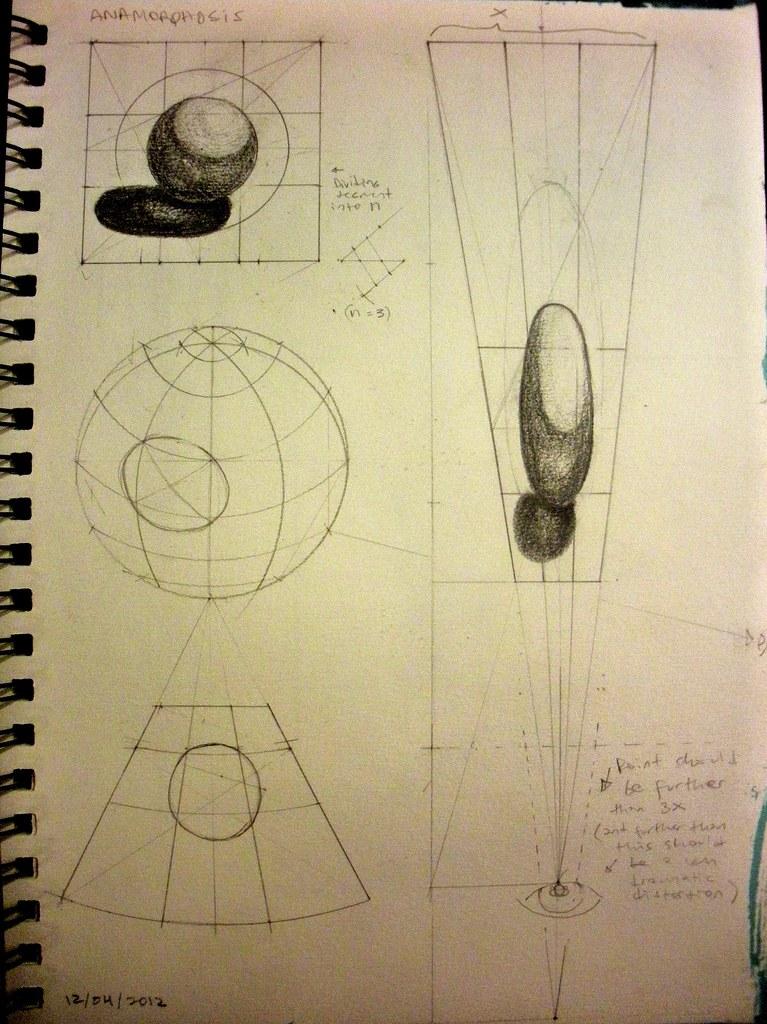 Anamorphic sphere