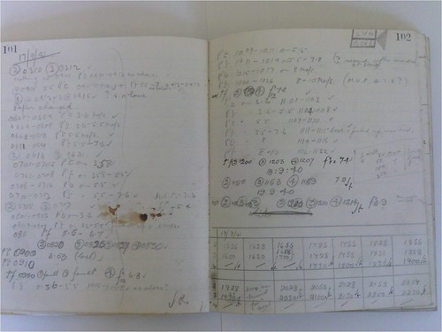 An example of the engineers' ionospheric logbook