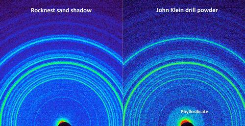 Minerals at 'Rocknest' and 'John Klein'