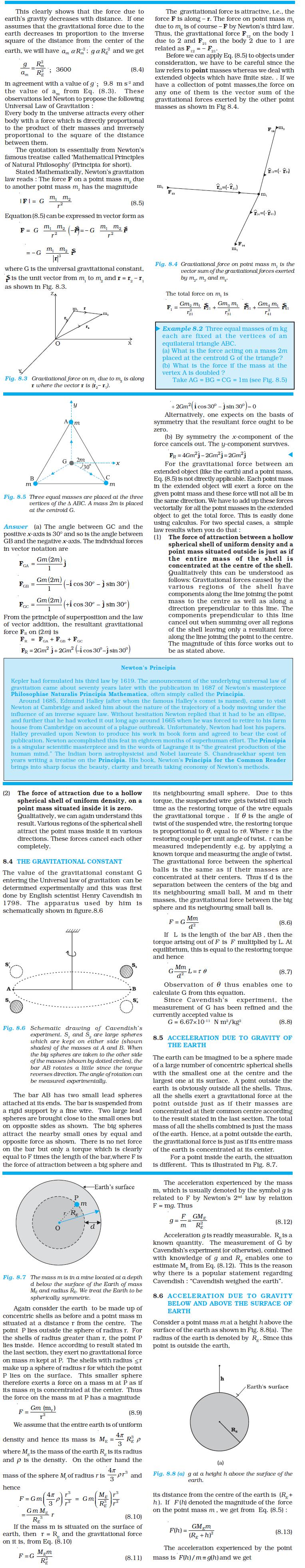 NCERT Class XI Physics Chapter 8 – Gravitation