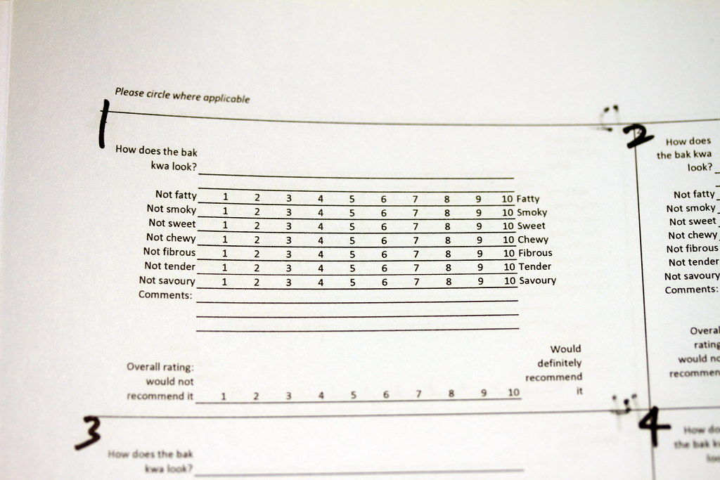 The Ultimate Bak Kwa Taste Test Ratings