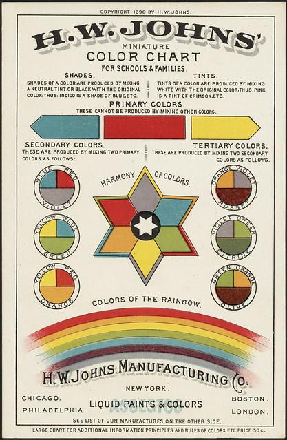 H. W. Johns' miniature color chart for schools & families [front]