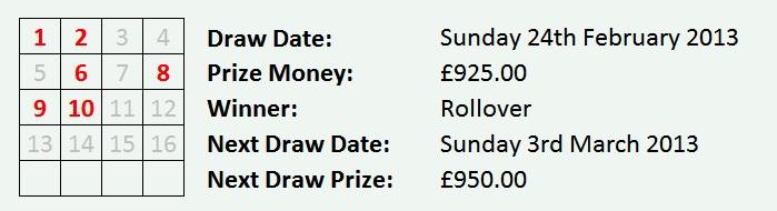 Dock Lottery 24_02_2013
