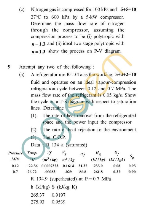 UPTU: B.Tech Question Papers - TCH-403 - Chemical Engineering Thermodynamics-I