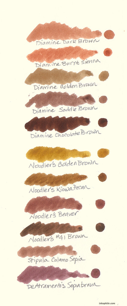 Comparison of Brown Inks