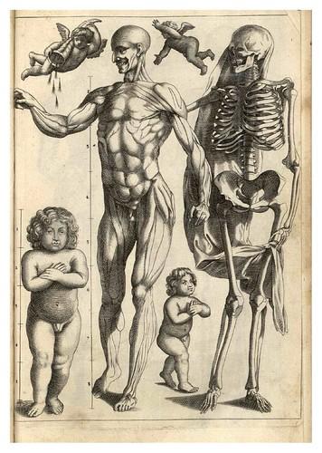 016-Academia itálica- Londres- Impreso por P. Lillicrap-1666-Library of Congress