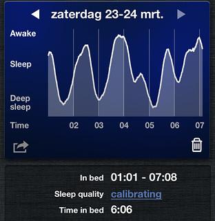 Quantified Jans slaap