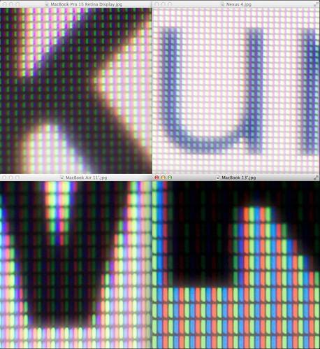 Comparativa de pantallas