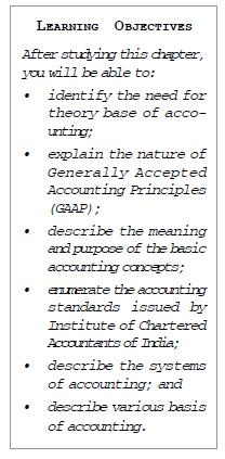 NCERT Class XI Accountancy: Chapter 2 – Theory Base of