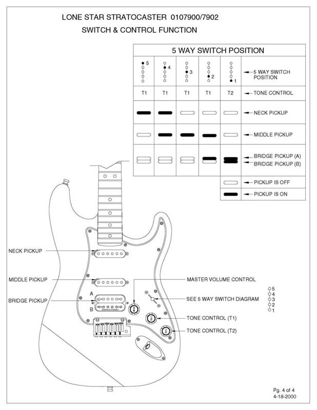Fender Stratocaster Schematic Diagram