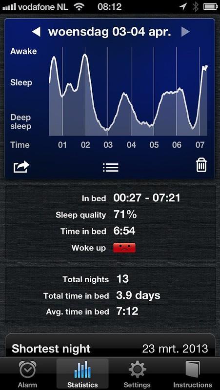 Kort nachtje, onrustig geslapen