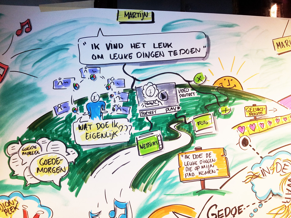 Visuele weergave van presentatie over Goodmornings project