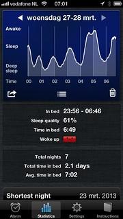 Slaap