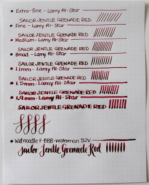 Sailor Grenade Ink Review