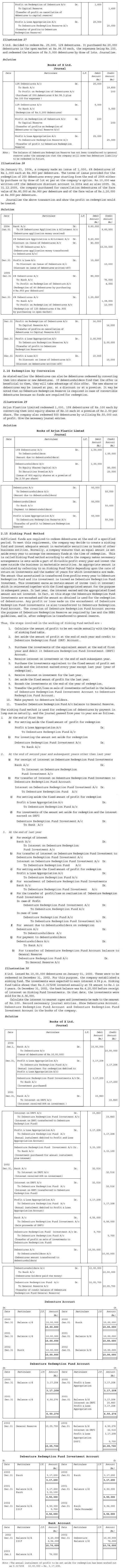 NCERT Class XII Accountancy II Chapter 2 - Issue and Redemption of Debentures