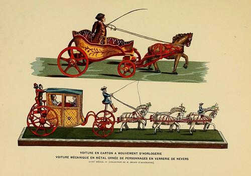 005-Coche de carton y coche mecanico en metal siglo XVIII-Histoire des jouets….1902- Henry René d' Allemagne