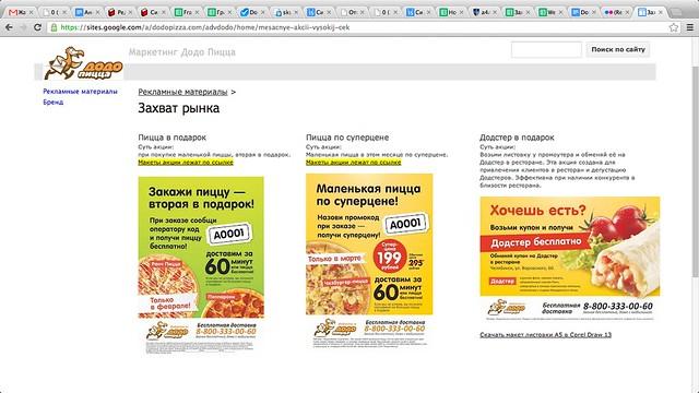 База знаний Маркетинг Додо Пицца
