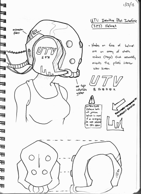 helmet design notes