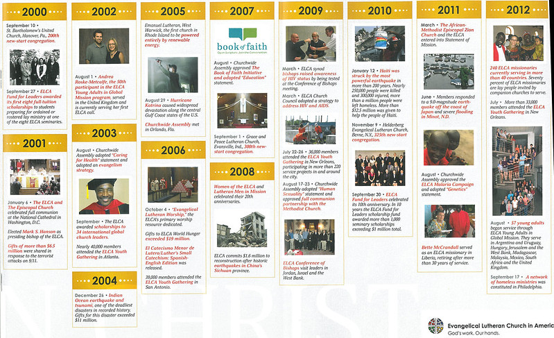 ELCA's 4th timeline page