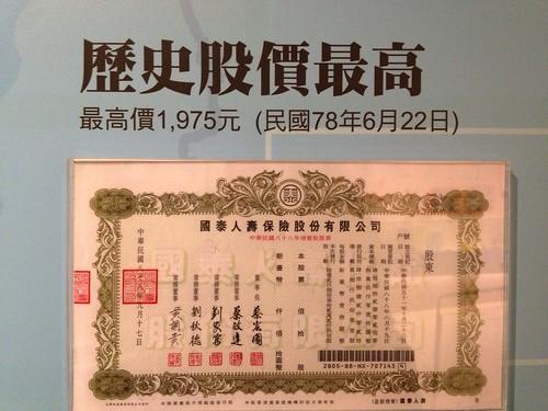 台灣股票歷史股價最高
