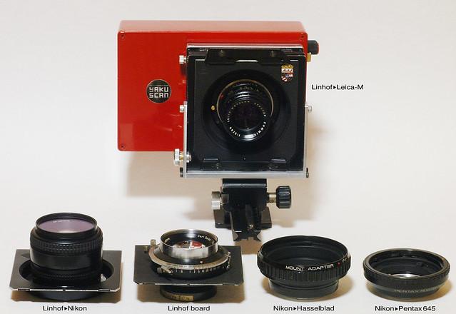 The choice of the lens spread