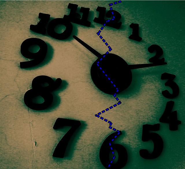 分裂的時間