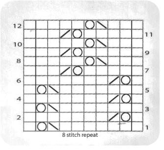 Knitting-Charts-1