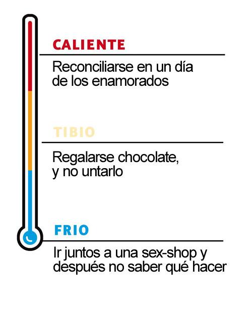 C mo saber si estoy enamorado revista dominical for Como puedo saber si estoy enamorada