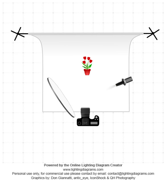 lighting-diagram-1361123545