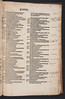 Annotated table of contents in Argellata, Petrus de: Chirurgia