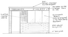 """A black-and-white sketch drawing of a rectangular kiosk with """"TOBACCONISTS / FINLAYS"""" across the top and """"24-HOUR SERVICE / CIGARETTES"""" below. Labels with arrows describe an externally-mounted cigarette machine, a roof of sheet steel, and multi-coloured facing bricks."""