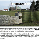 Springwood.House.Facts
