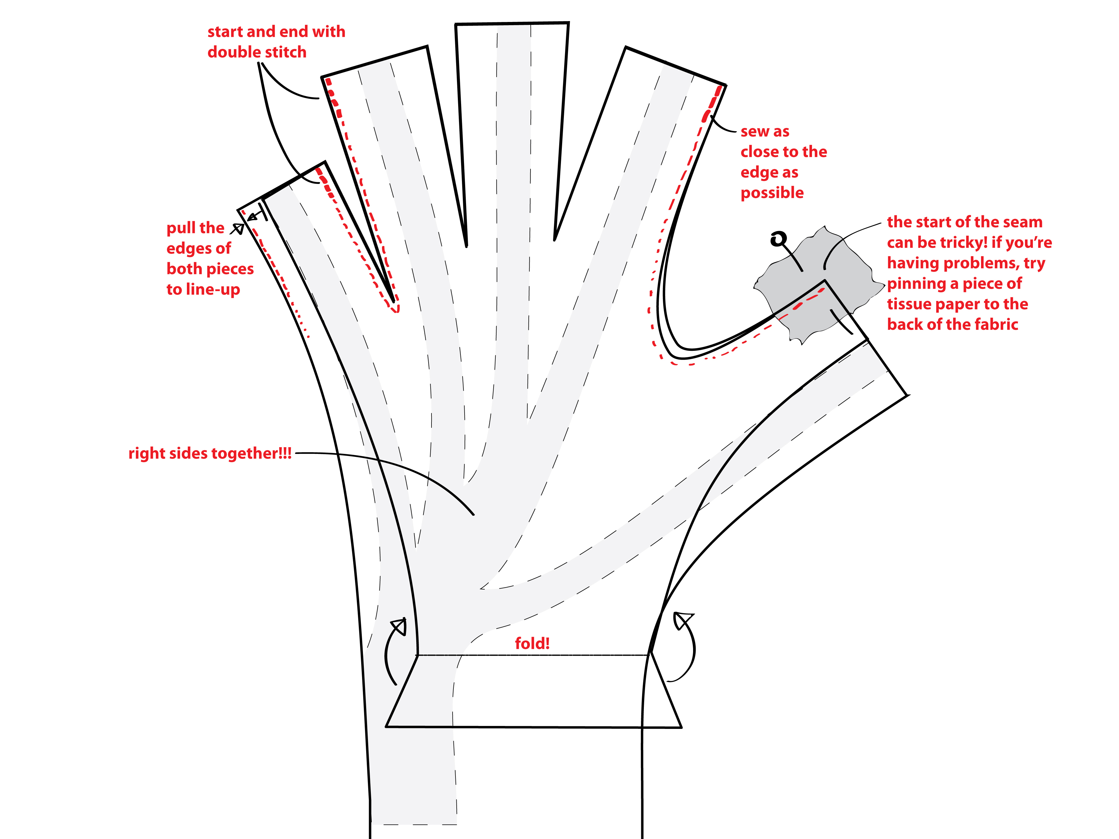 Glove Sewing Pattern Amazing Ideas