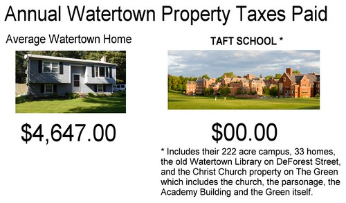 school ct taft watertown ripoff taxpayers