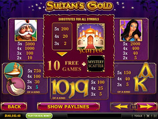 Sultan's Gold Slots Payout