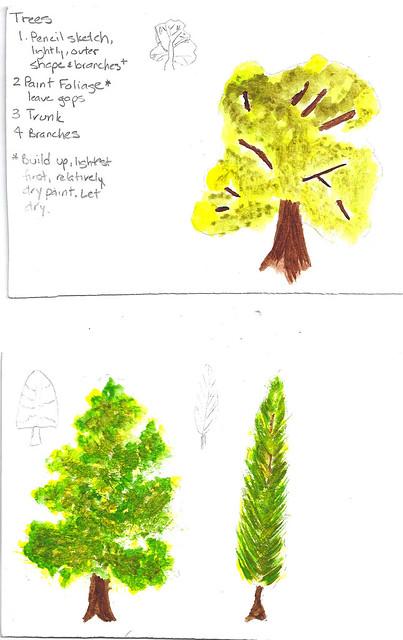 tree instructions