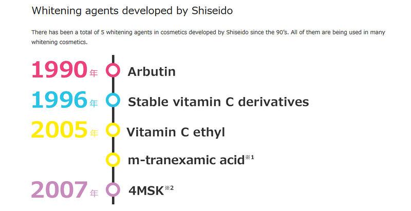 Shiseido Leads the Way in Whitening  Shiseido Technology in Beauty Care - Mozilla Firefox 25.02.2013 11251