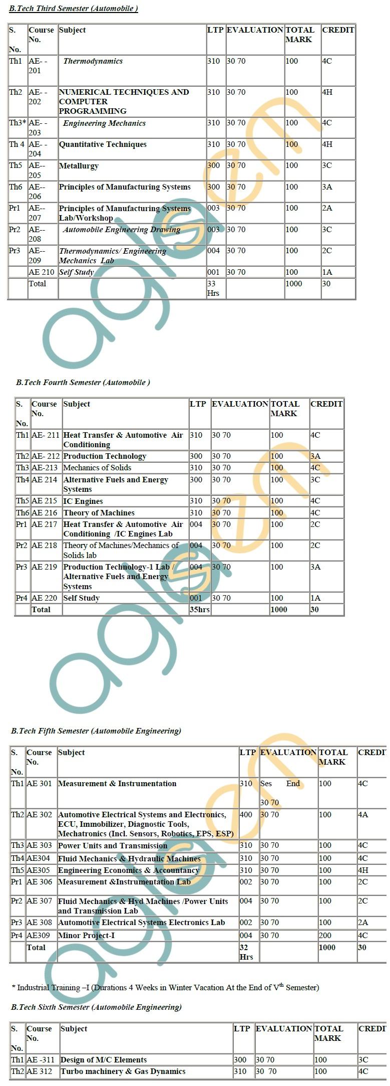 DTU Syllabus - Automobile Engineering