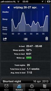 Slaap van donderdag op vrijdag