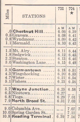 Reading 1929 Chestnut Hill Schedule