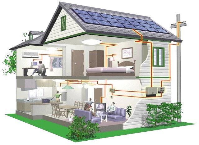 Como dise ar una casa que funcione con energia solar - Como limpiar una casa con mala energia ...